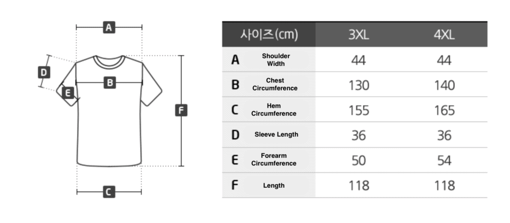 Korean shirt sizing chart for plus-sized clothing in centimeters (3XL, 4XL) from Gabig.co.kr
